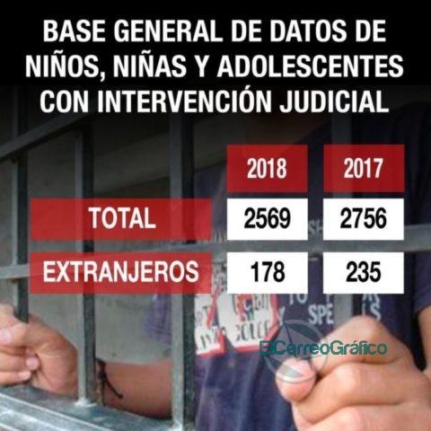 """Martello: """"No existen indicadores ni estadísticas oficiales que justifiquen medidas xenofóbicas"""" 3"""