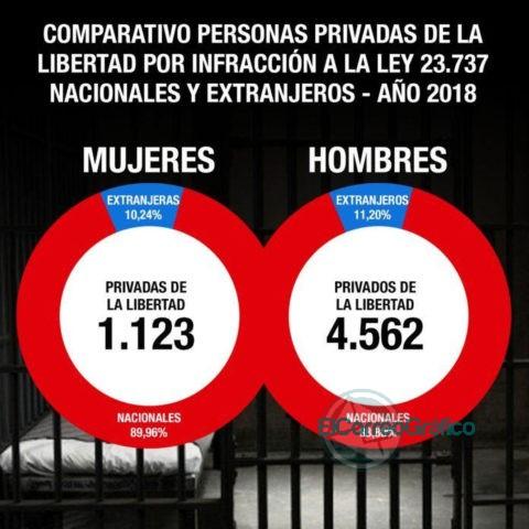 """Martello: """"No existen indicadores ni estadísticas oficiales que justifiquen medidas xenofóbicas"""" 1"""