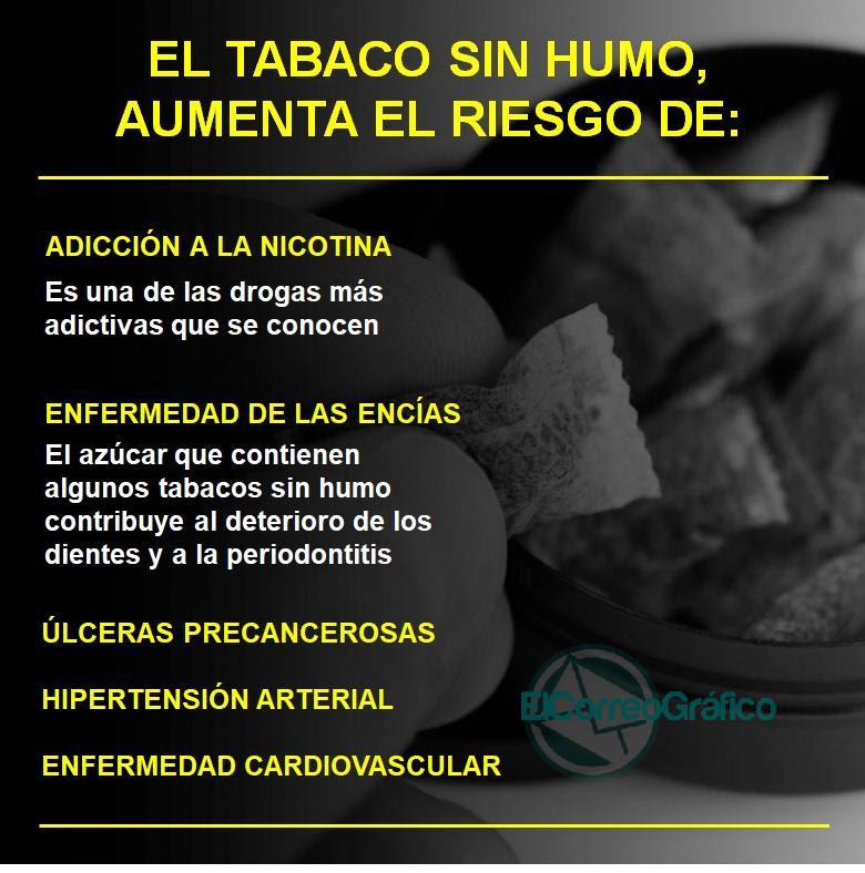 Alertan por el «Tabaco sin Humo» entre jóvenes 1