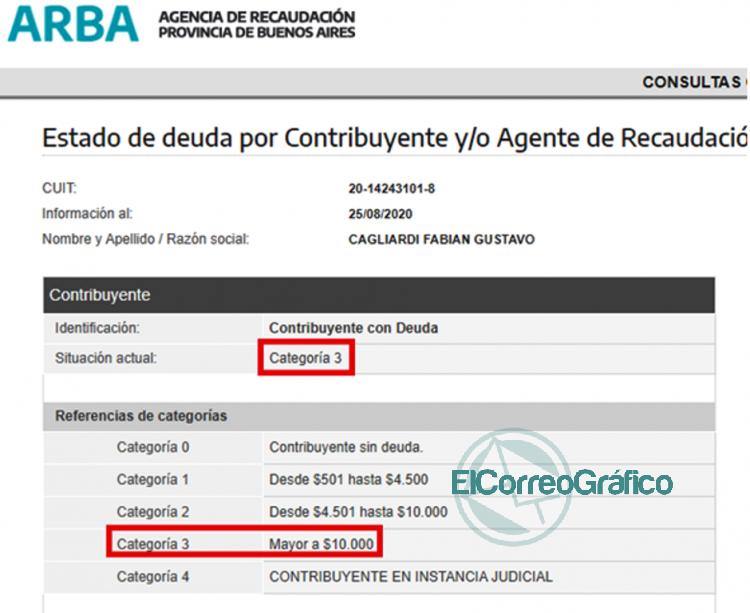 Cagliardi con un sueldo de 680 mil pesos es deudor del estado que lo alimenta 3
