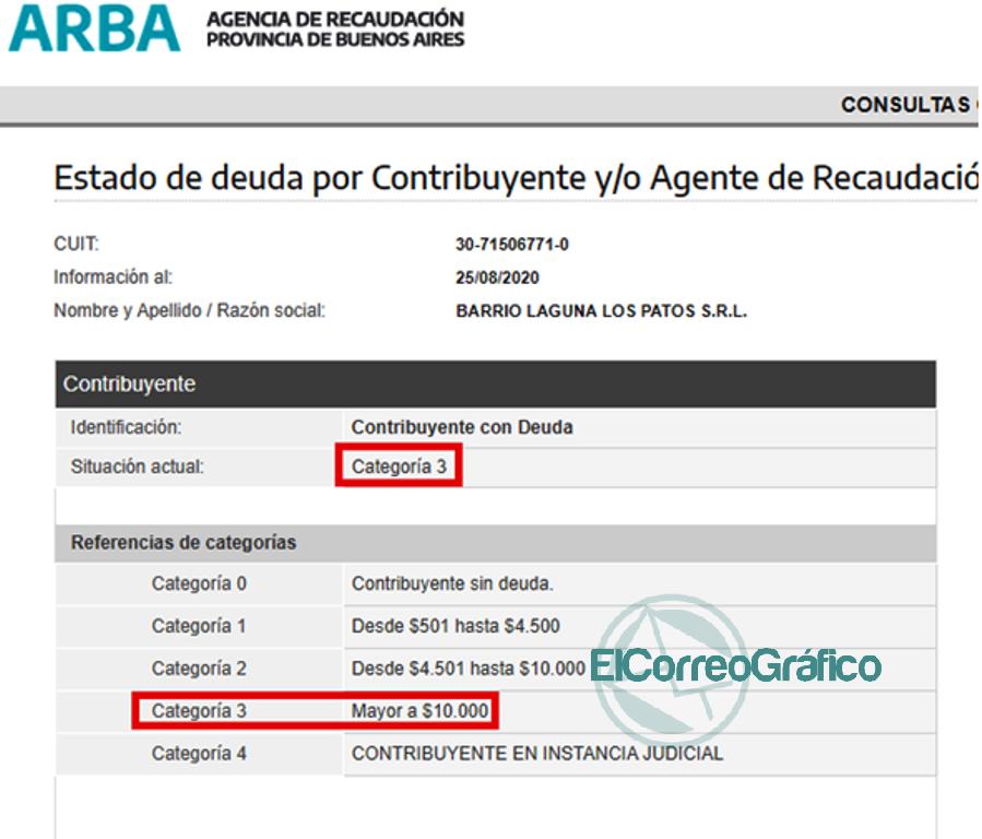 Cagliardi con un sueldo de 680 mil pesos es deudor del estado que lo alimenta 14