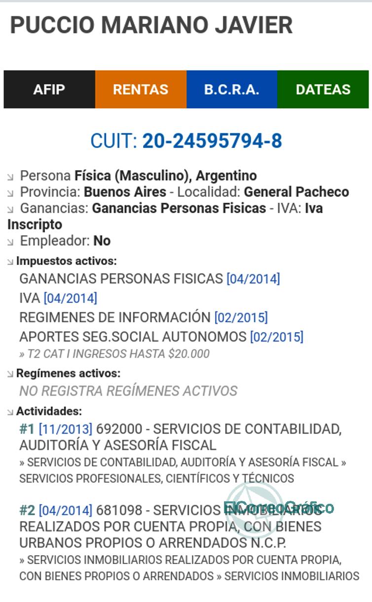 Cagliardi con un sueldo de 680 mil pesos es deudor del estado que lo alimenta 11