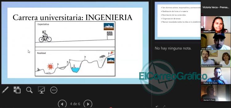 De manera virtual Ingenieria abrio sus puertas a los ingresantes 2