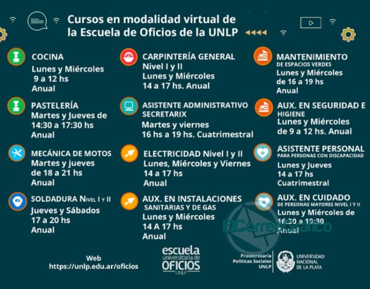 Escuela de Oficios de la UNLP comenzo la inscripcion de sus cursos virtuales