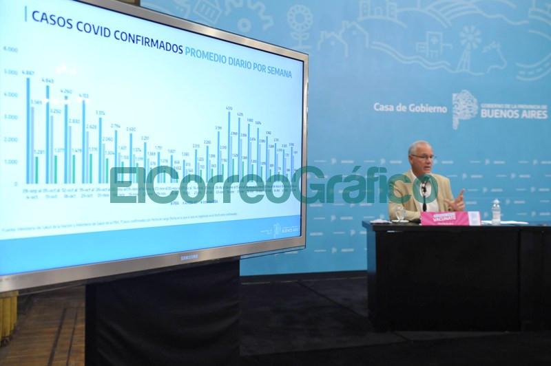 Conferencia Informe Epidemiologioco PBA 1