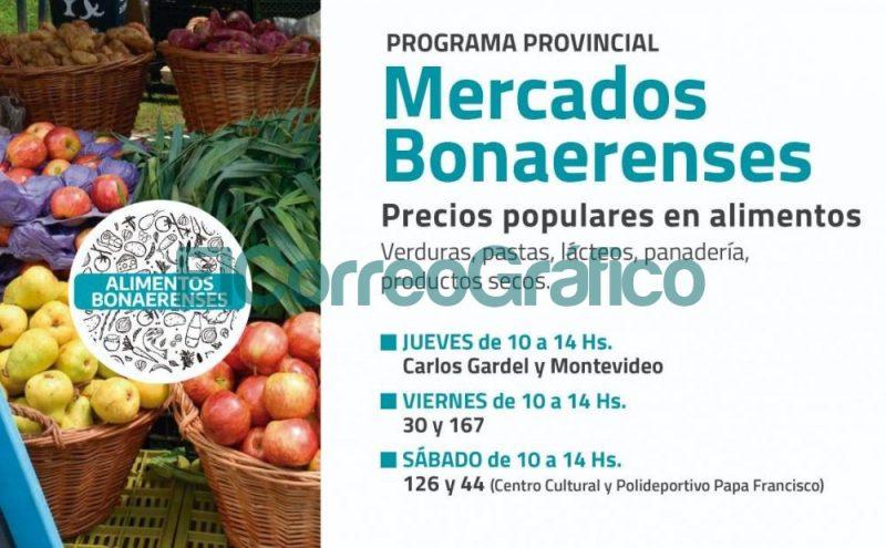 Mercados Bonaerenses