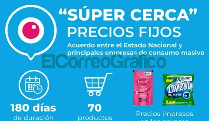 Acuerdan con 24 empresas precios congelados de 70 productos en comercios de todo el pais 1